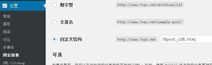 WordPress固定链接URL的2015实用性 常用性写法-VPS推荐网