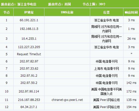 2016傲游主机优惠码 美国vps主机4折 香港vps主机45折-VPS推荐网