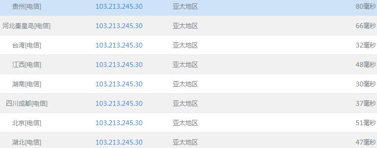 KVMLA 最新优惠码  KVM 2核 1G 40G 无限流量 3Mbps 香港沙田CN2 优惠价68元/月-VPS推荐网