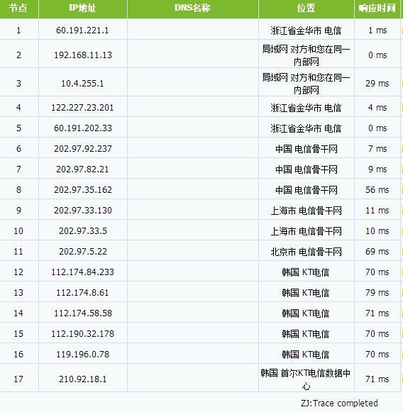 星光互联韩国vps主机与美国vps主机7月优惠码-VPS推荐网