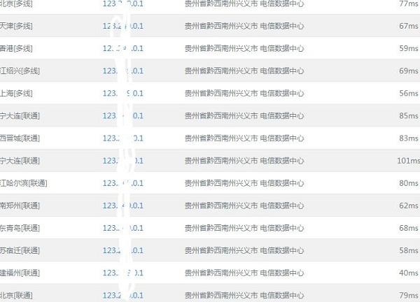 服务器优惠:L5630*2 16G 1T 无限流量 20Mbps 贵州电信 350元/月-VPS推荐网