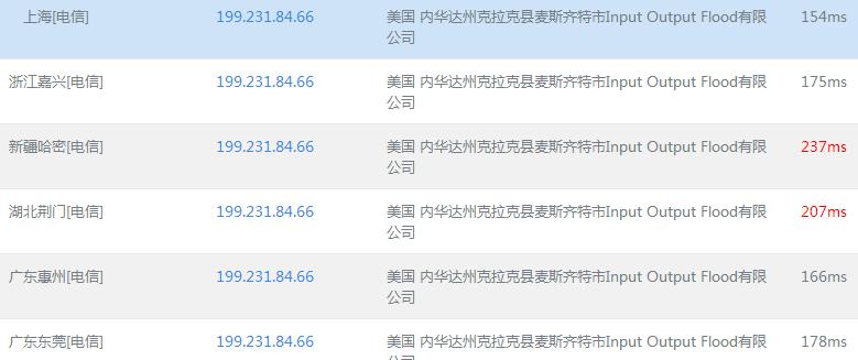 StackNetwork - OpenVZ 512MB内存 20GB容量 500GB流量 凤凰城 $1.45/月-VPS推荐网