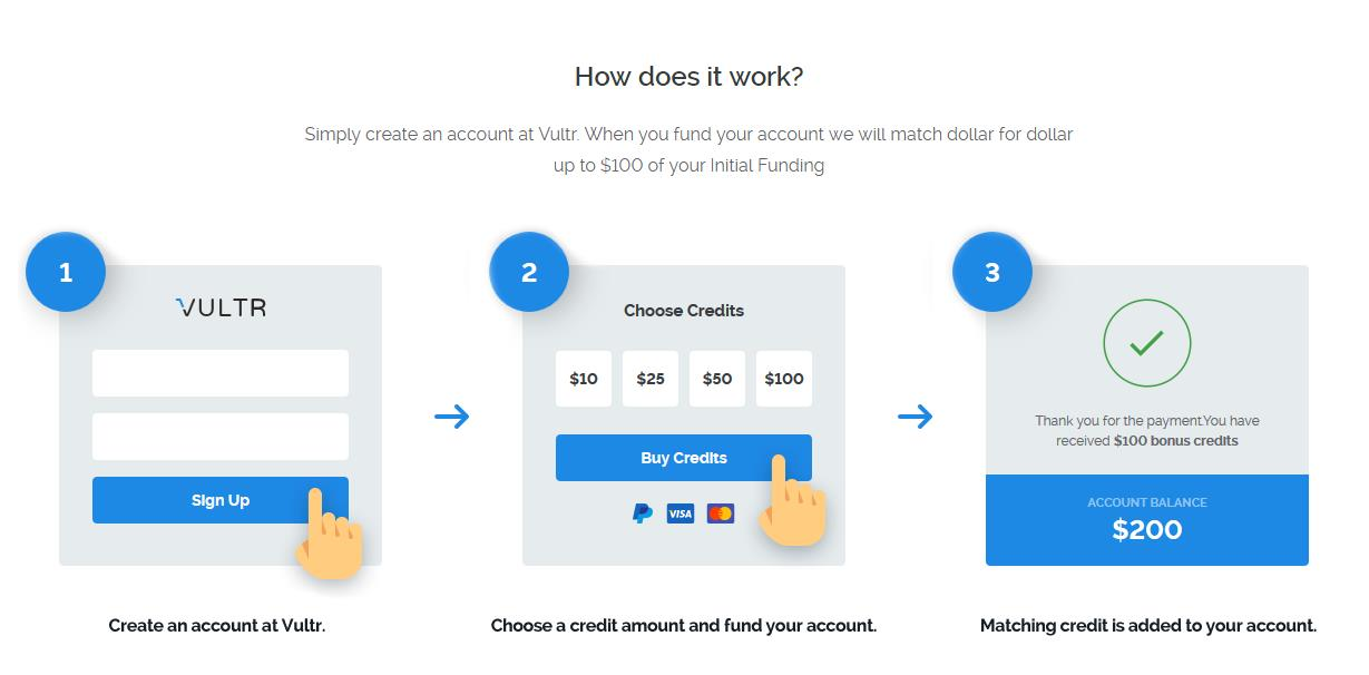 2018非常给力主机活动,Vultr新注册用户最高送100美元