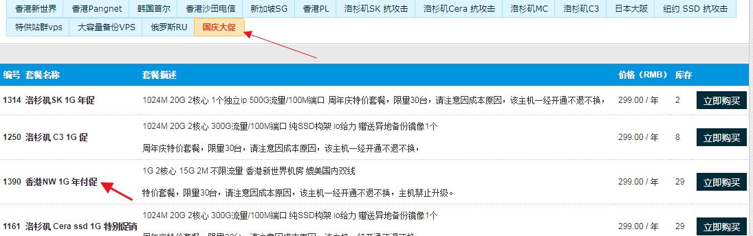 80vps香港新世界XEN VPS服务器年付仅需299元-VPS推荐网