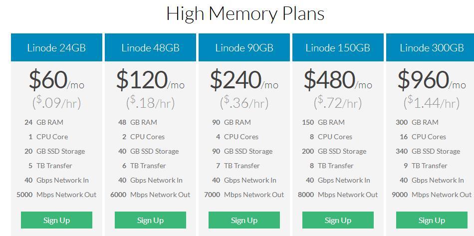 Linode新用户2019注册优惠码/可以获得20美元代金券/可以选择日本VPS/按小时收费/月付5美元起-VPS推荐网