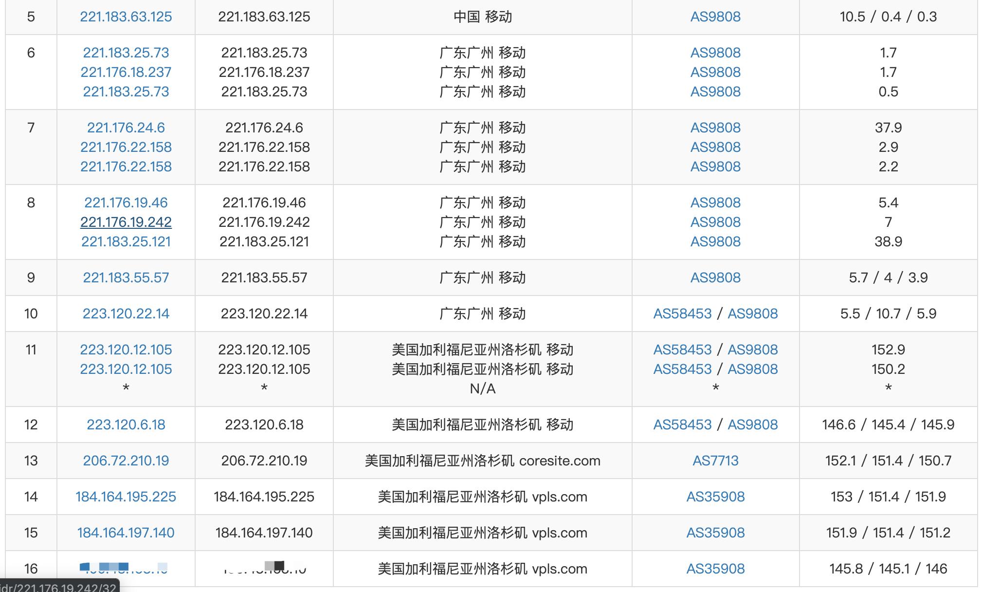 Krypt子品牌iON洛杉矶CN2 GT网络KVM VPS服务器1G内存方案测试数据-VPS推荐网