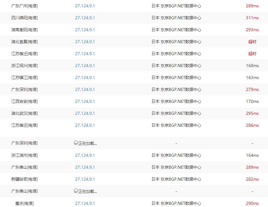 企鹅小屋香港国际线路储存KVM VPS服务器限时2折优惠再次开启/100G空间月付27元起-VPS推荐网