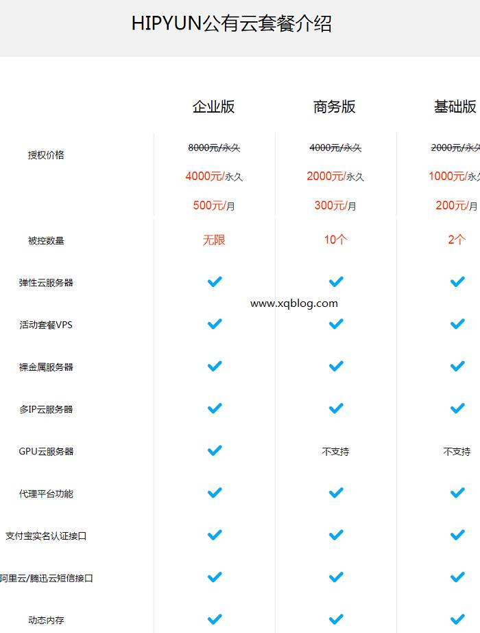 Hipyun公有云管理系统2020元旦限时半价优惠/无限被控一次性4000元起-VPS推荐网