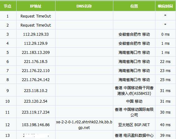 企鹅小屋(qexw)香港建站VPS服务器个人体验与简单测试、建议-VPS推荐网